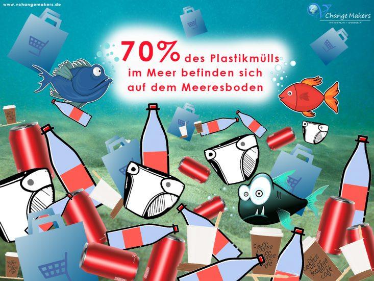 Der mesite Plastikmüll befindet sich auf dem Meeresboden