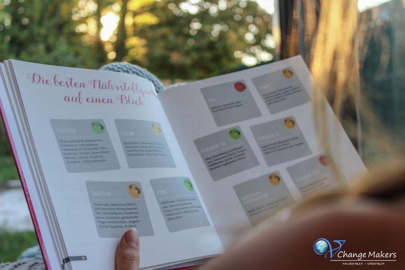 Rezension über das Buch Vegan in anderen Umständen von Carmen Hercegfi. Ich bewerte das Buch in Hinblick auf meine eigene vegane Schwangerschaft.