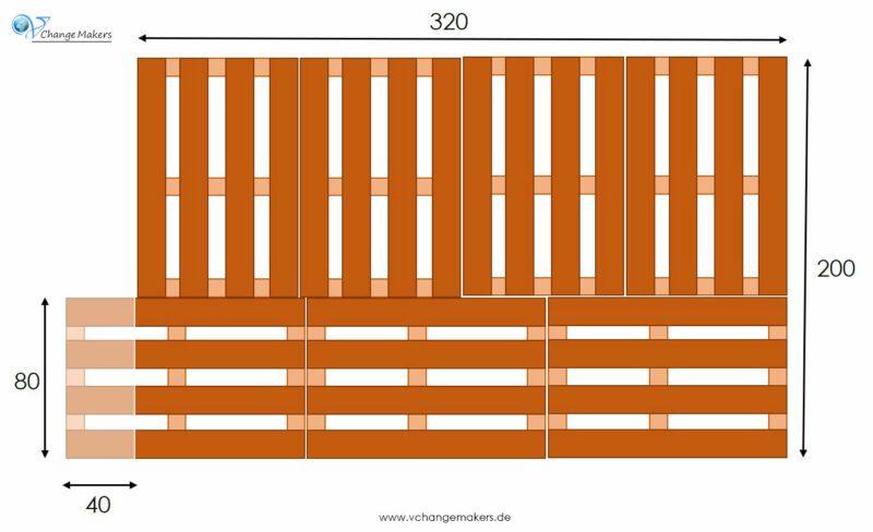 Schritt für Schritt Anleitung für ein DIY Familienbett für unter 190 Euro. Genaue Schritt für Schritt Anleitung, Materialien, Kosten, Dauer